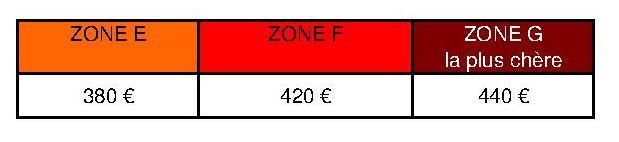 tarifs2009HS